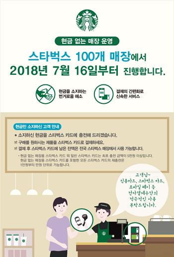 韓国語の案内書