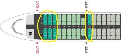 ミントゾーンの図